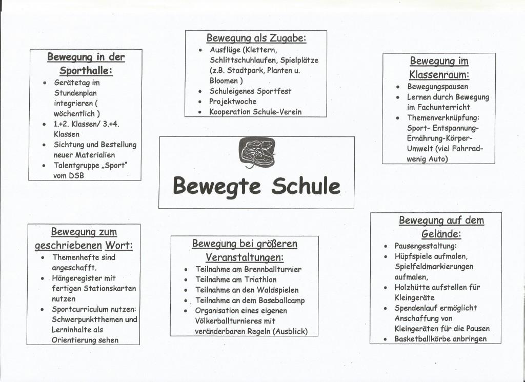 BW Schule Merkblatt